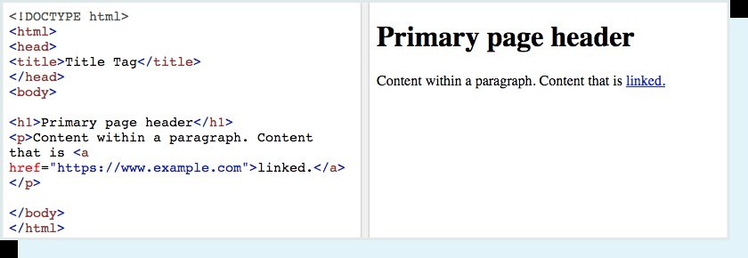 SEO HTML